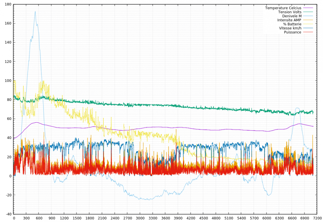 gt16-graph2.thumb.png.d940a3c74d067abe8c763d173adb2686.png