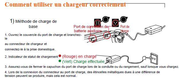 Utilisation chargeur.JPG