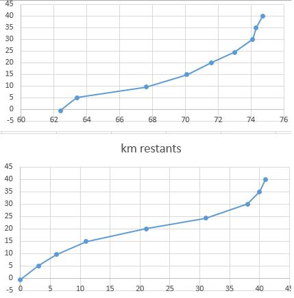 Km_vs_Volt.png.6cc417052eee18bc6bdadf4e6daa96fe.png